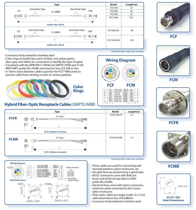 FiberSource - Precision Fiberoptic Connectivity Solutions